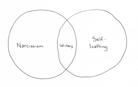 Writers Explained